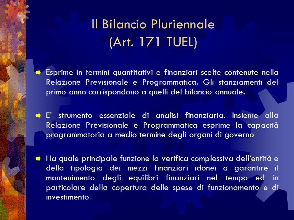 Il Bilancio Pluriennale (Art. 171 TUEL) Esprime in termini quantitativi e finanziari scelte contenute nella Relazione Previsionale e Programmatica. Gl