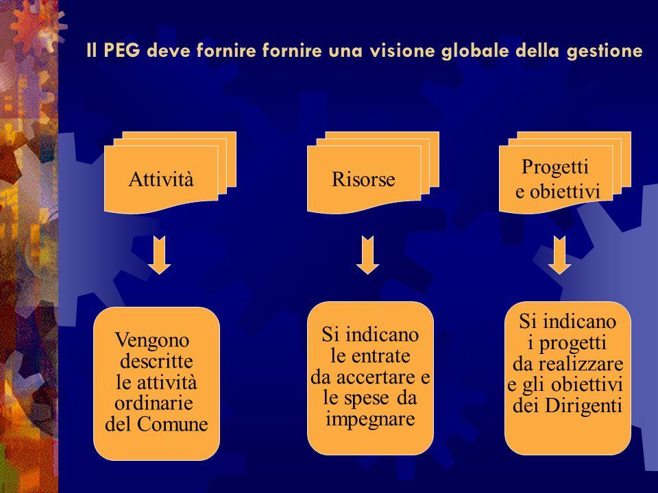 Il PEG deve fornire fornire una visione globale della gestione AttivitàRisorse Progetti e obiettivi Si indicano le entrate da accertare e le spese da impegnare Si indicano i progetti da realizzare e gli obiettivi dei Dirigenti Vengono descritte le attività ordinarie del Comune