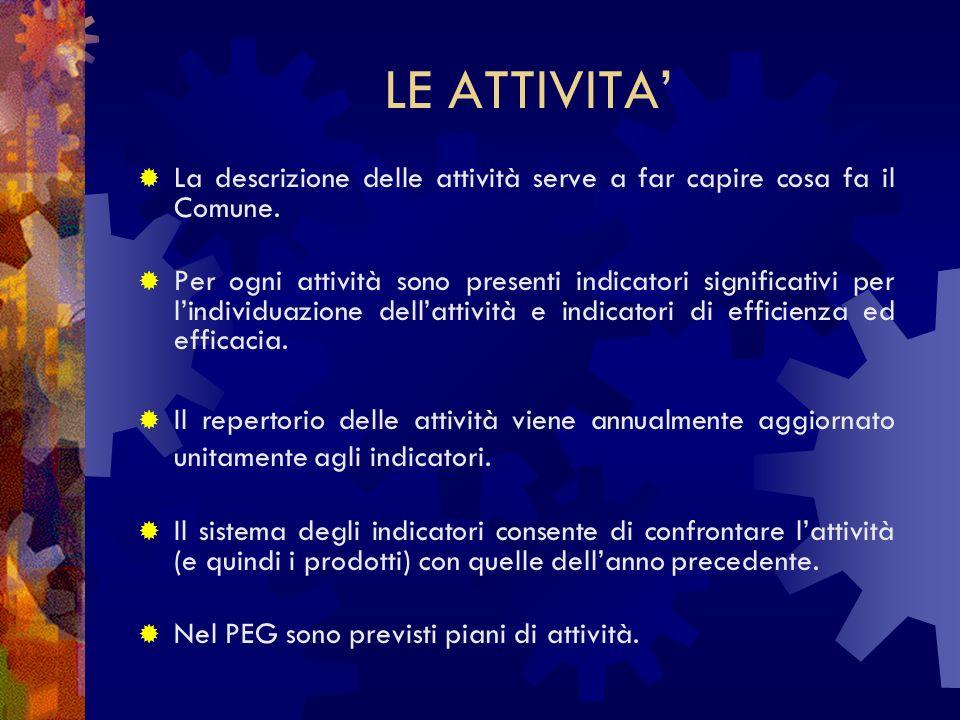 LE ATTIVITA La descrizione delle attività serve a far capire cosa fa il Comune. Per ogni attività sono presenti indicatori significativi per lindividu
