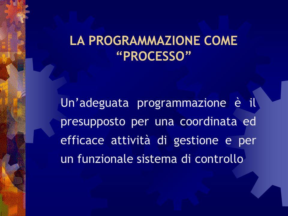 LA PROGRAMMAZIONE COME PROCESSO Unadeguata programmazione è il presupposto per una coordinata ed efficace attività di gestione e per un funzionale sistema di controllo