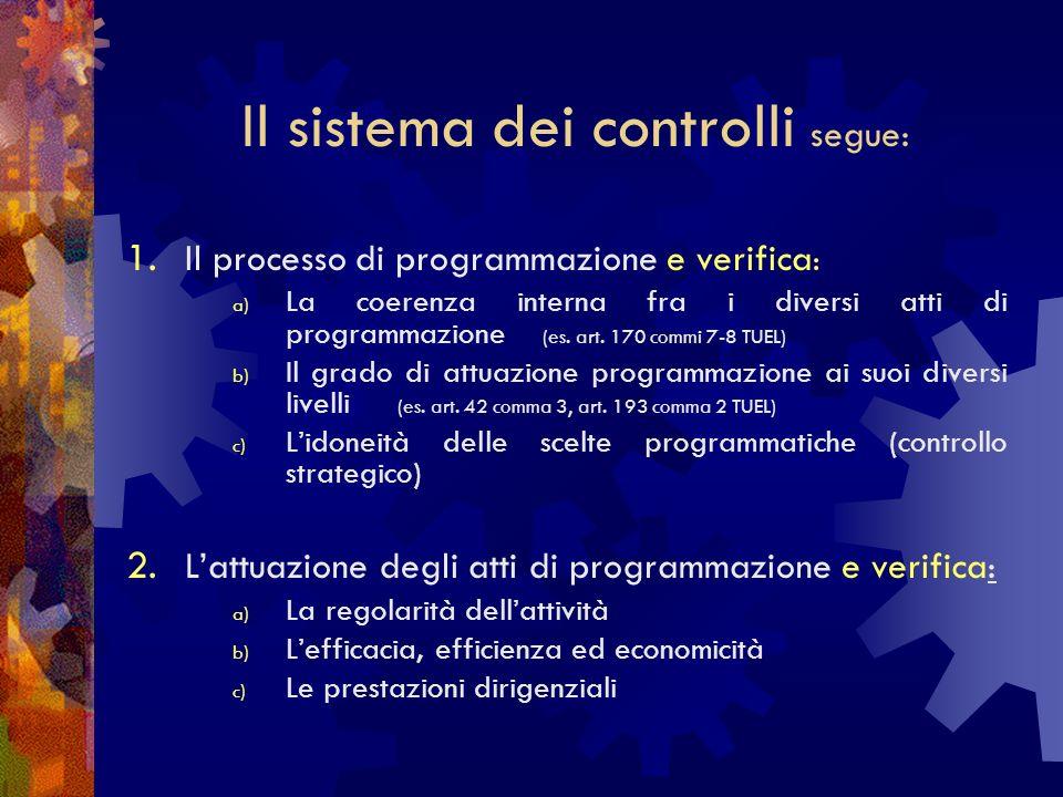 Il sistema dei controlli segue: 1. Il processo di programmazione e verifica : a) La coerenza interna fra i diversi atti di programmazione (es. art. 17