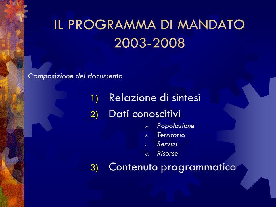 IL PROGRAMMA DI MANDATO 2003-2008 1) Relazione di sintesi 2) Dati conoscitivi a. Popolazione b. Territorio c. Servizi d. Risorse 3) Contenuto programm