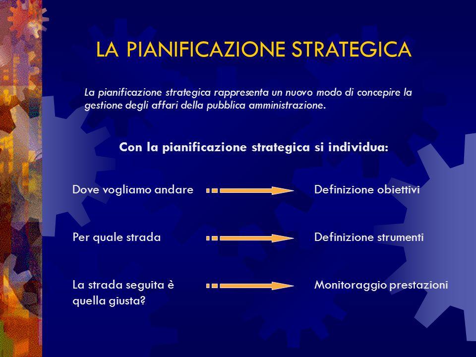LA PIANIFICAZIONE STRATEGICA La pianificazione strategica rappresenta un nuovo modo di concepire la gestione degli affari della pubblica amministrazione.