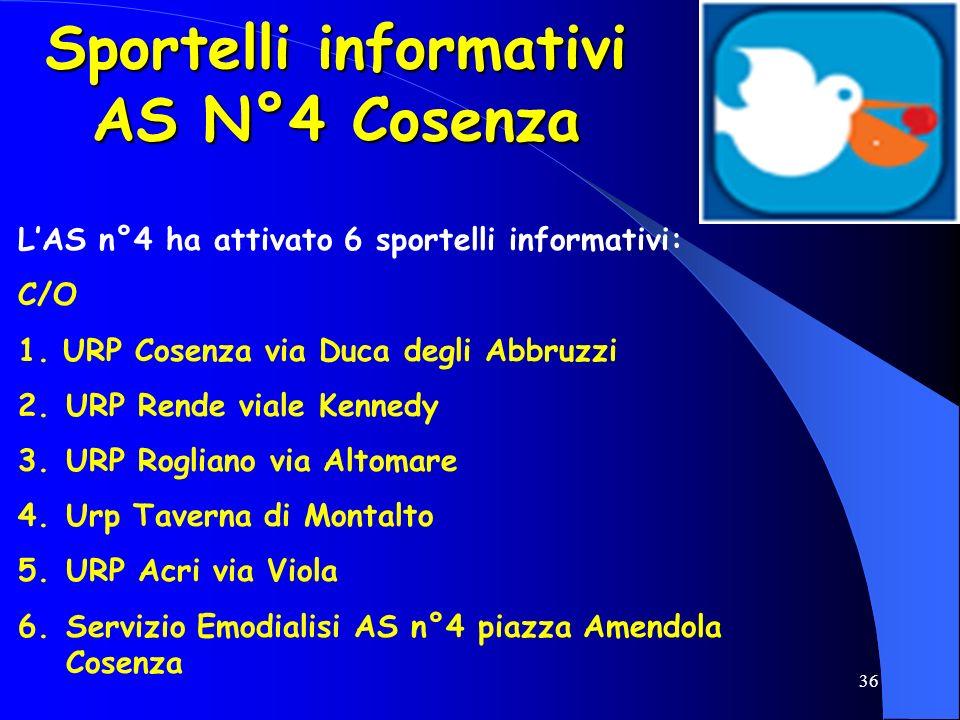36 Sportelli informativi AS N°4 Cosenza LAS n°4 ha attivato 6 sportelli informativi: C/O 1. URP Cosenza via Duca degli Abbruzzi 2.URP Rende viale Kenn