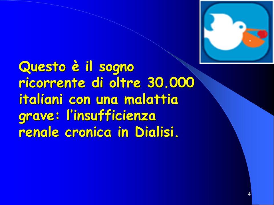 4 Questo è il sogno ricorrente di oltre 30.000 italiani con una malattia grave: linsufficienza renale cronica in Dialisi.