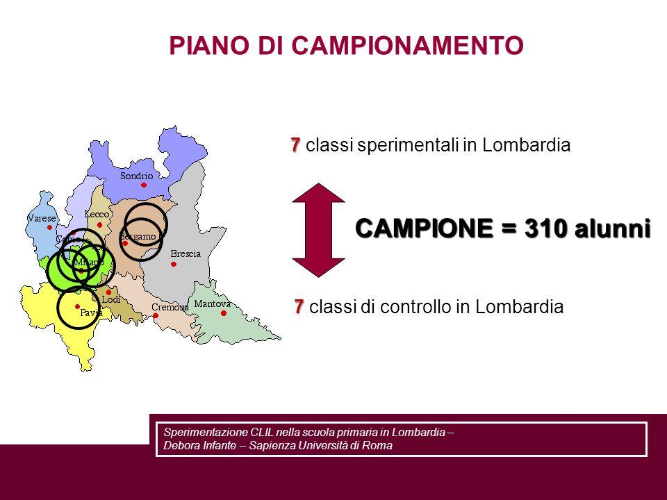 7 7 classi sperimentali in Lombardia CAMPIONE = 310 alunni PIANO DI CAMPIONAMENTO 7 7 classi di controllo in Lombardia Sperimentazione CLIL nella scuo