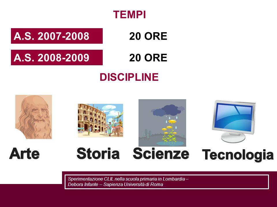 A.S. 2007-2008 TEMPI A.S. 2008-2009 20 ORE Sperimentazione CLIL nella scuola primaria in Lombardia – Debora Infante – Sapienza Università di Roma DISC
