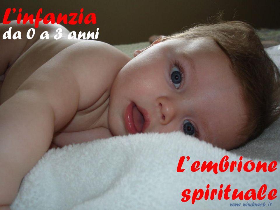 Lembrione spirituale Linfanzia da 0 a 3 anni