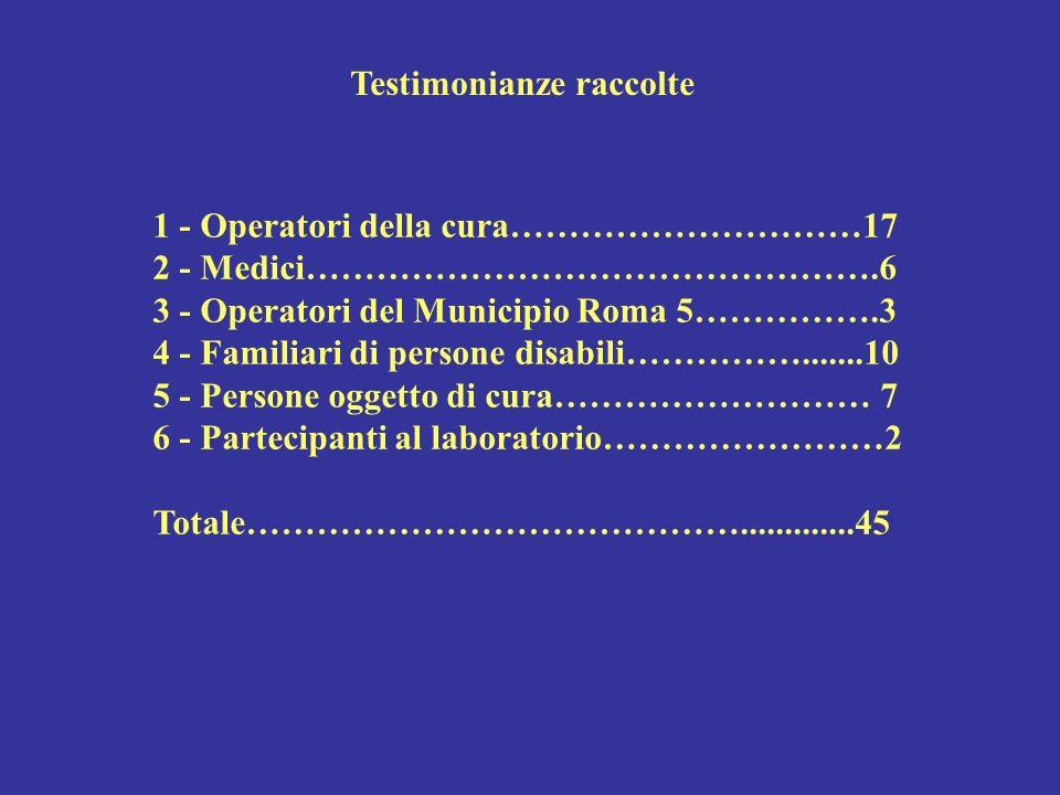 1 - Operatori della cura…………………………17 2 - Medici………………………………………….6 3 - Operatori del Municipio Roma 5…………….3 4 - Familiari di persone disabili…………….......10 5 - Persone oggetto di cura……………………… 7 6 - Partecipanti al laboratorio……………………2 Totale…………………………………….............45 Testimonianze raccolte