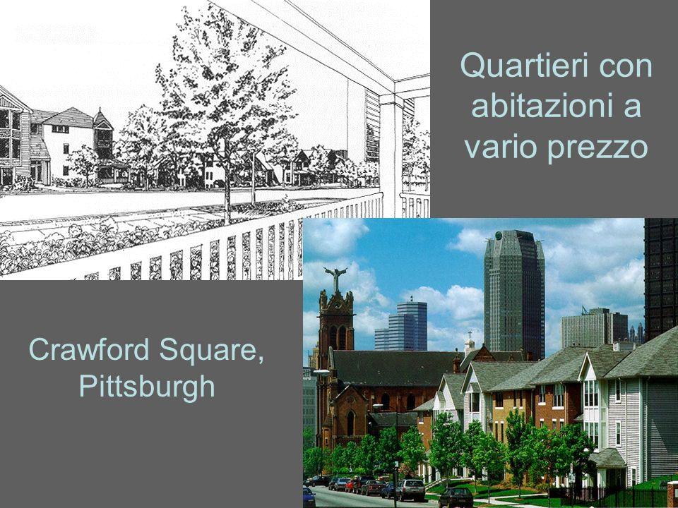 Quartieri con abitazioni a vario prezzo Crawford Square, Pittsburgh
