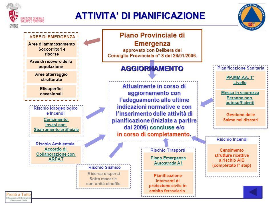 Piano Provinciale di Emergenza Piano Provinciale di Emergenza approvato con Delibera del approvato con Delibera del Consiglio Provinciale n° 8 del 26/
