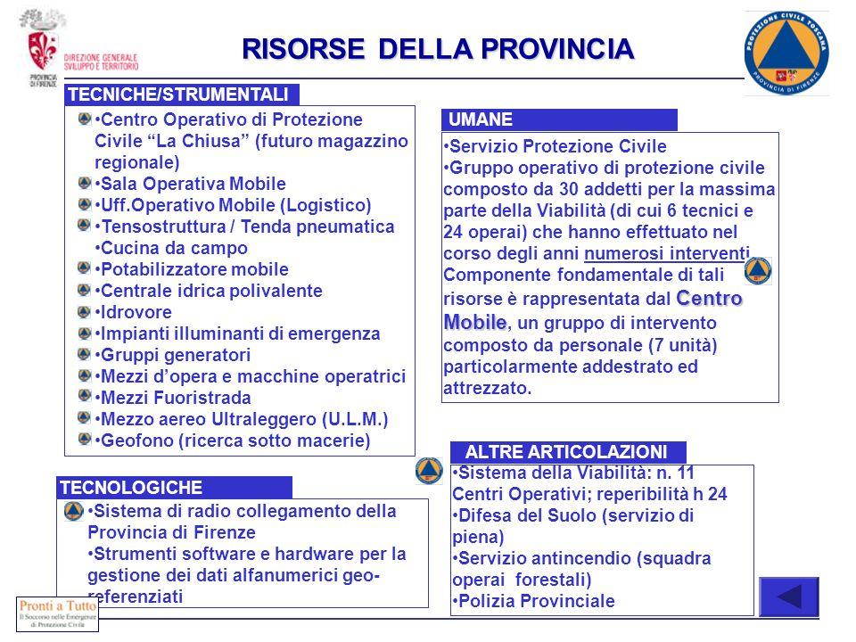 Servizio Protezione Civile Centro MobileGruppo operativo di protezione civile composto da 30 addetti per la massima parte della Viabilità (di cui 6 te