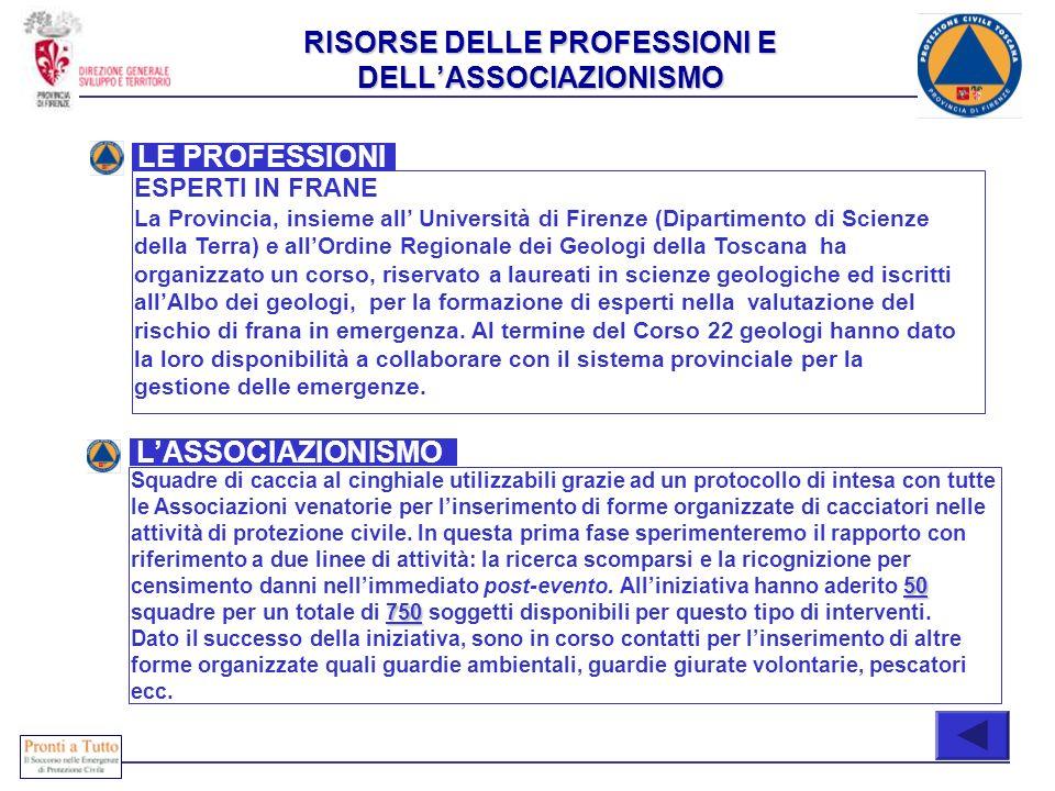 Immediatamente attivabili ESPERTI IN FRANE La Provincia, insieme all Università di Firenze (Dipartimento di Scienze della Terra) e allOrdine Regionale