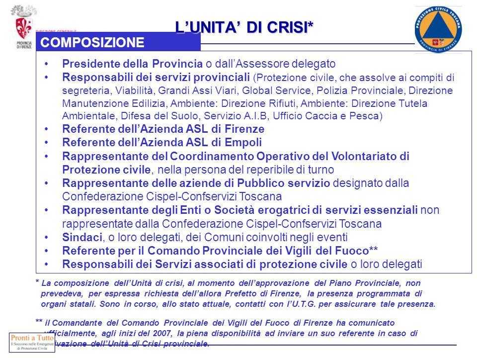 Presidente della Provincia o dallAssessore delegato Responsabili dei servizi provinciali (Protezione civile, che assolve ai compiti di segreteria, Via