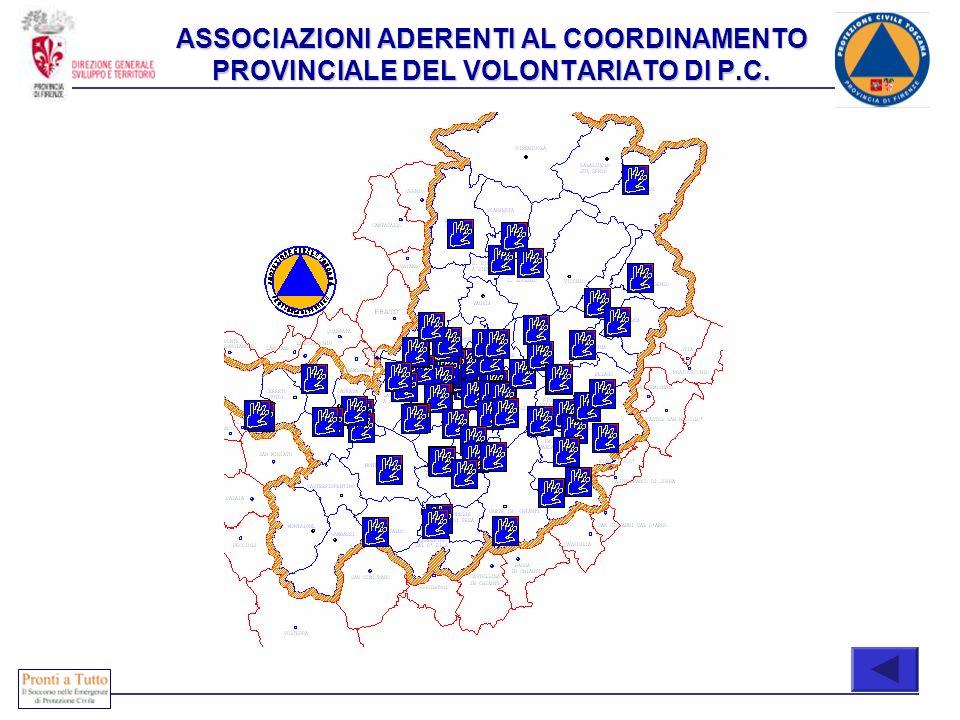 Immediatamente attivabili COMPOSIZIONE ASSOCIAZIONI ADERENTI AL COORDINAMENTO PROVINCIALE DEL VOLONTARIATO DI P.C.