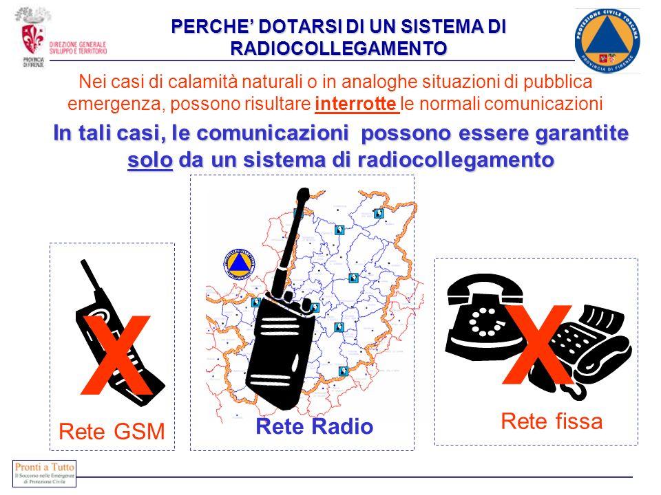Nei casi di calamità naturali o in analoghe situazioni di pubblica emergenza, possono risultare interrotte le normali comunicazioni Rete fissa Rete GS