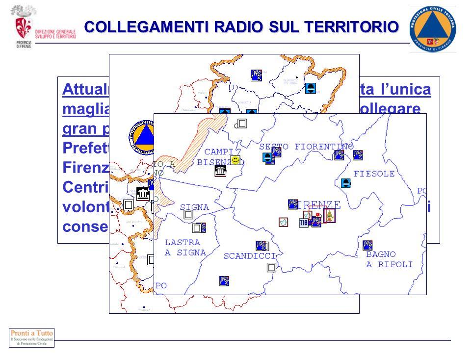 TECNOLOGICHE Attualmente la nostra realtà rappresenta lunica maglia radio istituzionale in grado di collegare gran parte delle sale operative: Prefett