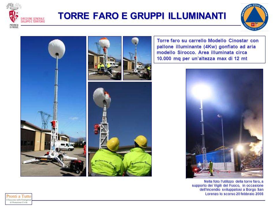 Immediatamente attivabili COMPOSIZIONE TORRE FARO E GRUPPI ILLUMINANTI Torre faro su carrello Modello Cinostar con pallone illuminante (4Kw) gonfiato