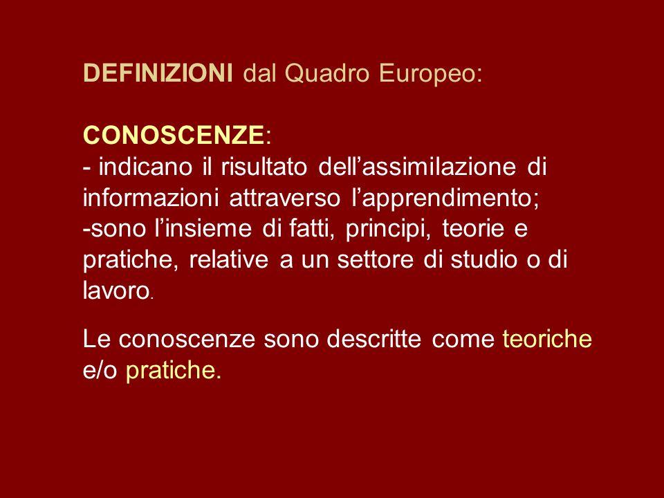 DEFINIZIONI dal Quadro Europeo: CONOSCENZE: - indicano il risultato dellassimilazione di informazioni attraverso lapprendimento; -sono linsieme di fat