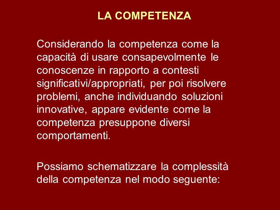 LA COMPETENZA Considerando la competenza come la capacità di usare consapevolmente le conoscenze in rapporto a contesti significativi/appropriati, per