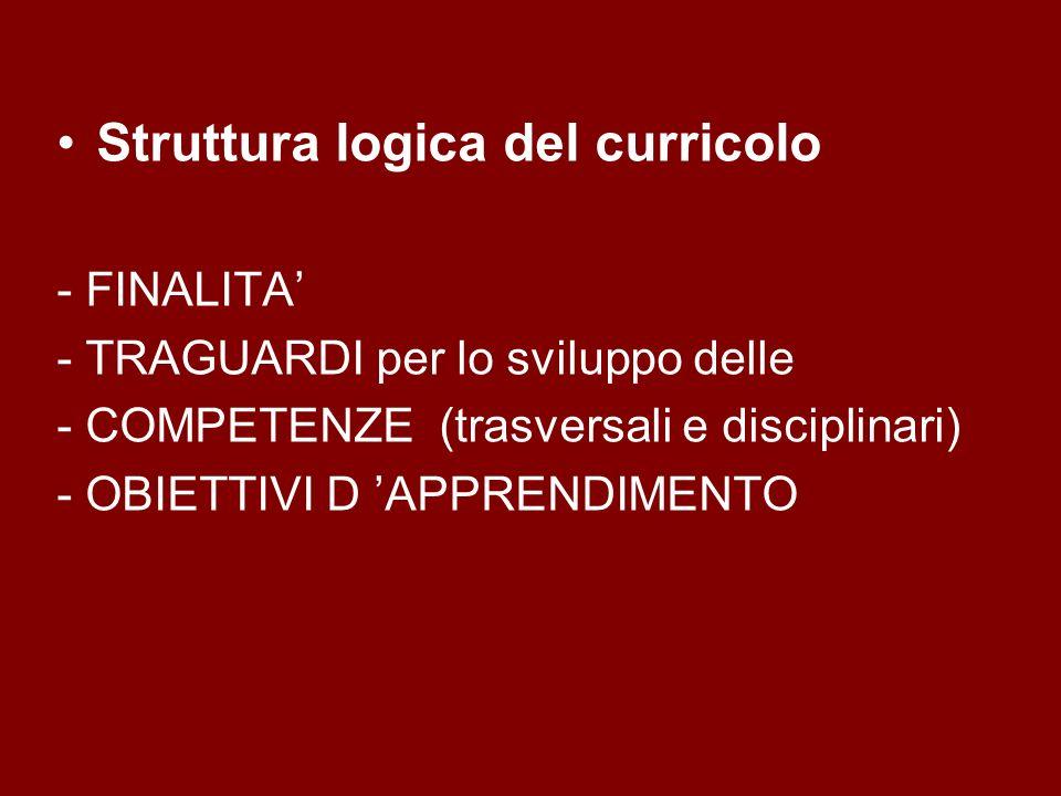 Struttura logica del curricolo - FINALITA - TRAGUARDI per lo sviluppo delle - COMPETENZE (trasversali e disciplinari) - OBIETTIVI D APPRENDIMENTO