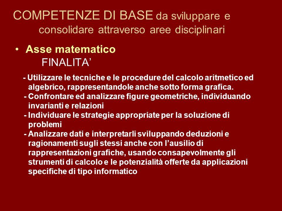 COMPETENZE DI BASE da sviluppare e consolidare attraverso aree disciplinari Asse matematico FINALITA - Utilizzare le tecniche e le procedure del calco