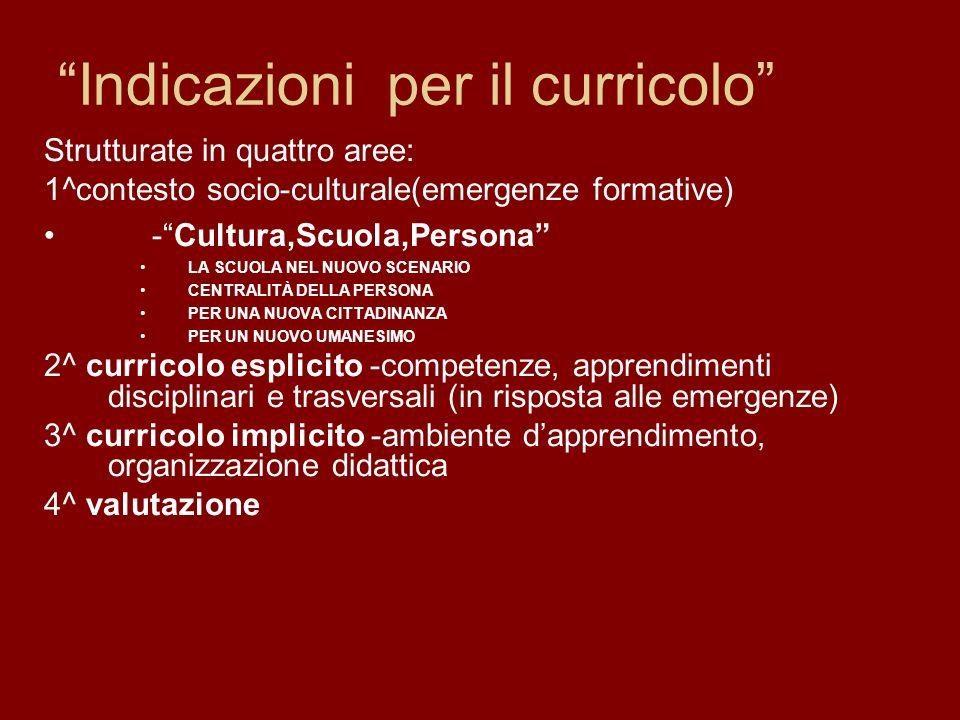 Indicazioni per il curricolo Strutturate in quattro aree: 1^contesto socio-culturale(emergenze formative) -Cultura,Scuola,Persona LA SCUOLA NEL NUOVO
