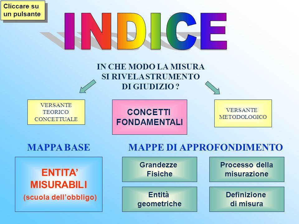 ENTITA MISURABILI (scuola dellobbligo) IN CHE MODO LA MISURA SI RIVELA STRUMENTO DI GIUDIZIO .