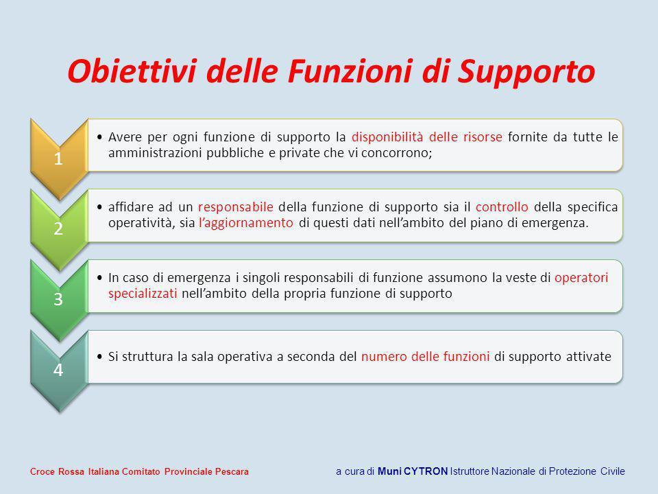 Obiettivi delle Funzioni di Supporto 1 Avere per ogni funzione di supporto la disponibilità delle risorse fornite da tutte le amministrazioni pubblich