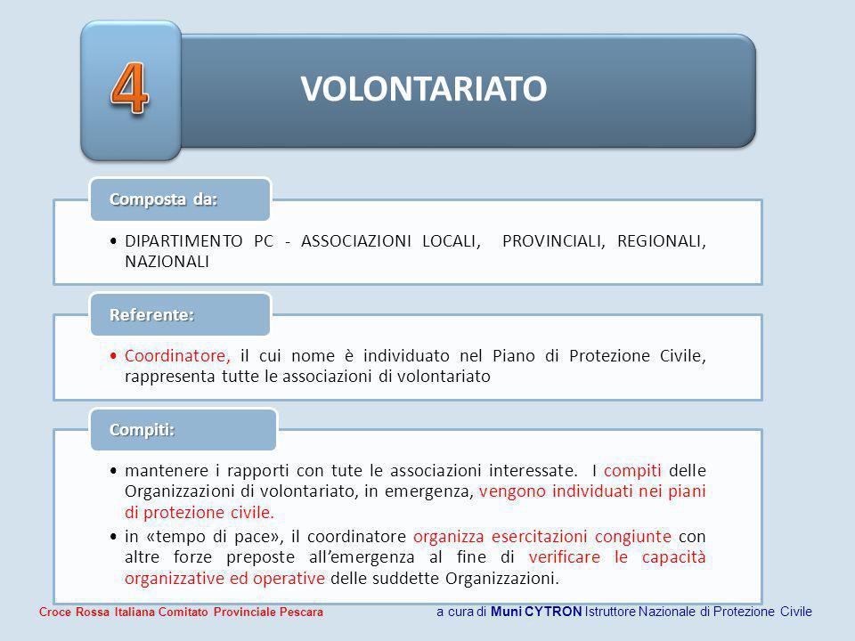 VOLONTARIATO DIPARTIMENTO PC - ASSOCIAZIONI LOCALI, PROVINCIALI, REGIONALI, NAZIONALI Composta da: Coordinatore, il cui nome è individuato nel Piano d