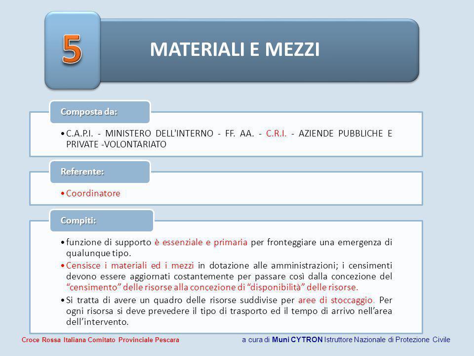 MATERIALI E MEZZI C.A.P.I. - MINISTERO DELL'INTERNO - FF. AA. - C.R.I. - AZIENDE PUBBLICHE E PRIVATE -VOLONTARIATO Composta da: Coordinatore Referente