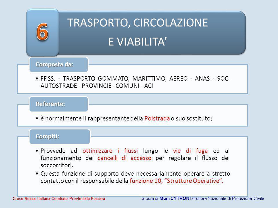 TRASPORTO, CIRCOLAZIONE E VIABILITA FF.SS.- TRASPORTO GOMMATO, MARITTIMO, AEREO - ANAS - SOC.