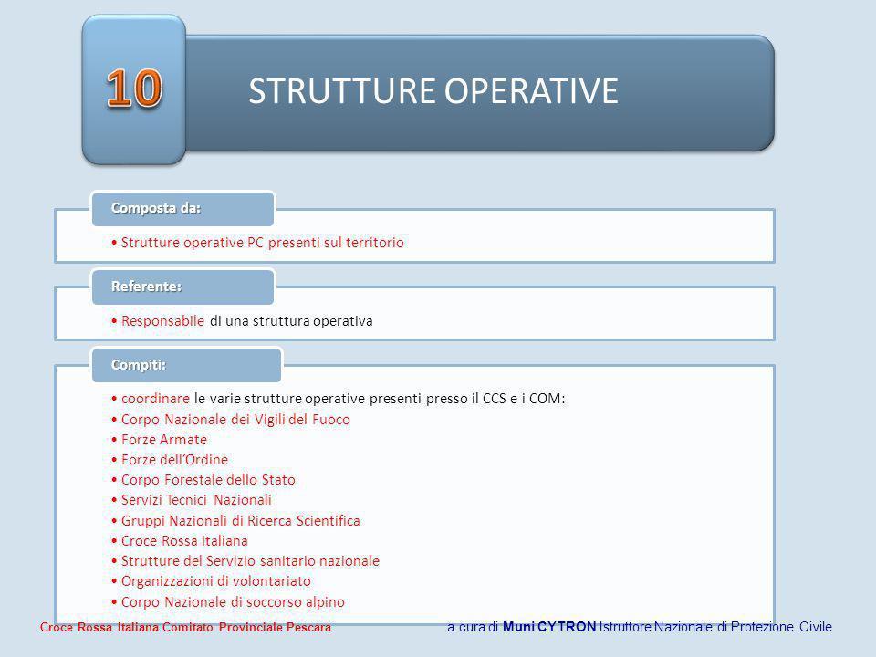 STRUTTURE OPERATIVE Strutture operative PC presenti sul territorio Composta da: Responsabile di una struttura operativa Referente: coordinare le varie