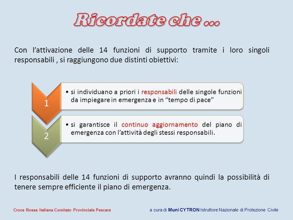 Con lattivazione delle 14 funzioni di supporto tramite i loro singoli responsabili, si raggiungono due distinti obiettivi: I responsabili delle 14 funzioni di supporto avranno quindi la possibilità di tenere sempre efficiente il piano di emergenza.