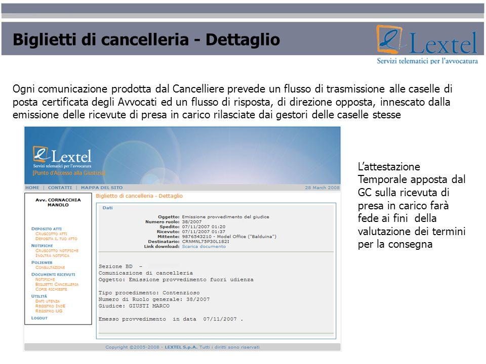 Biglietti di cancelleria - Dettaglio Ogni comunicazione prodotta dal Cancelliere prevede un flusso di trasmissione alle caselle di posta certificata d