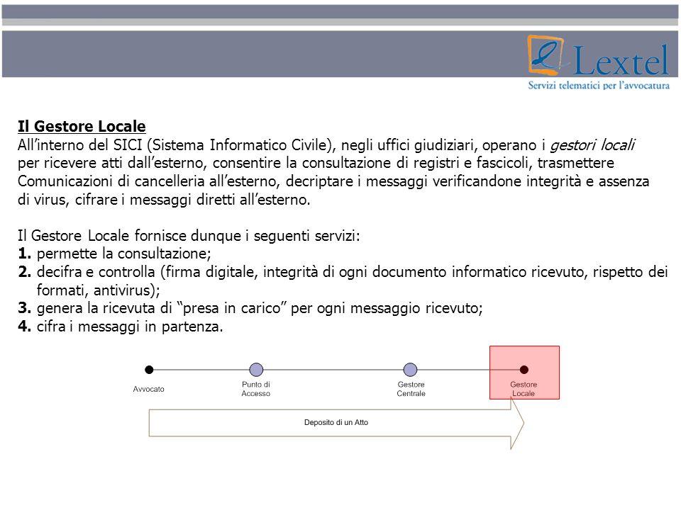 La visualizzazione del decreto dal Polisweb Visualizza gli eventi del fascicolo Visualizza i documenti del fascicolo Visualizza il profilo del fascicolo