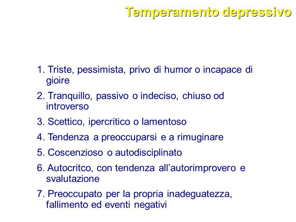 1. Triste, pessimista, privo di humor o incapace di gioire 2. Tranquillo, passivo o indeciso, chiuso od introverso 3. Scettico, ipercritico o lamentos