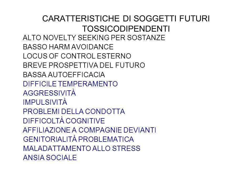 CARATTERISTICHE DI SOGGETTI FUTURI TOSSICODIPENDENTI ALTO NOVELTY SEEKING PER SOSTANZE BASSO HARM AVOIDANCE LOCUS OF CONTROL ESTERNO BREVE PROSPETTIVA