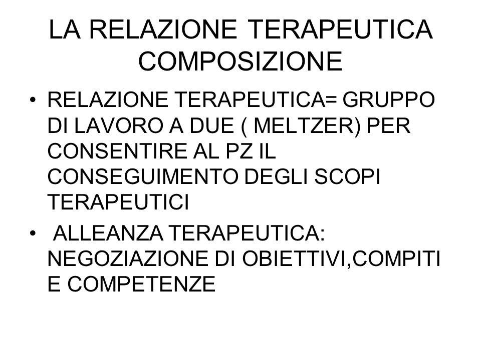 LA RELAZIONE TERAPEUTICA COMPOSIZIONE RELAZIONE TERAPEUTICA= GRUPPO DI LAVORO A DUE ( MELTZER) PER CONSENTIRE AL PZ IL CONSEGUIMENTO DEGLI SCOPI TERAP
