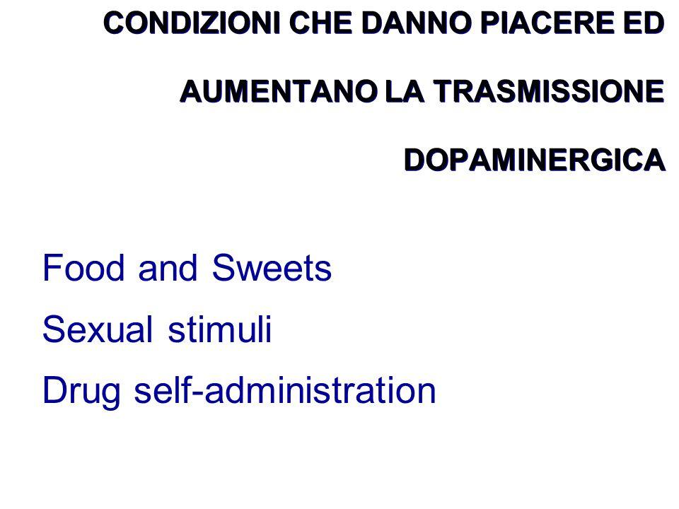 CONDIZIONI CHE DANNO PIACERE ED AUMENTANO LA TRASMISSIONE DOPAMINERGICA Food and Sweets Sexual stimuli Drug self-administration