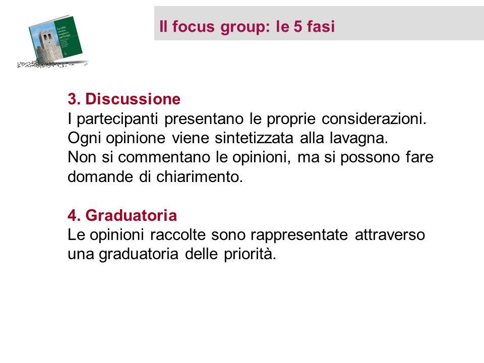 Il focus group: le 5 fasi 3. Discussione I partecipanti presentano le proprie considerazioni. Ogni opinione viene sintetizzata alla lavagna. Non si co