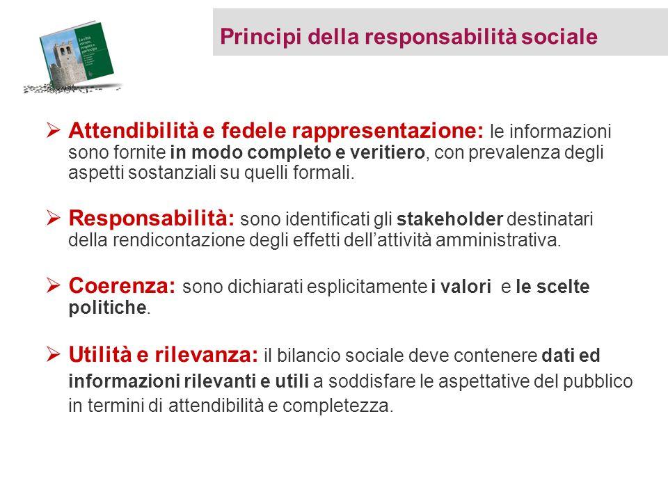 I temi della partecipazione Desenzano, città che cresce e respira Il filo conduttore delle scelte politiche condotte nei 5 anni dallAmministrazione comunale.