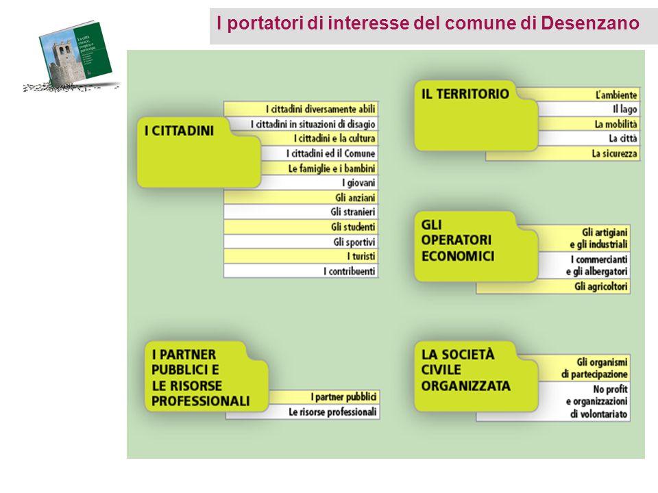 I portatori di interesse del comune di Desenzano