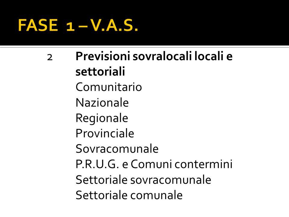2Previsioni sovralocali locali e settoriali Comunitario Nazionale Regionale Provinciale Sovracomunale P.R.U.G.