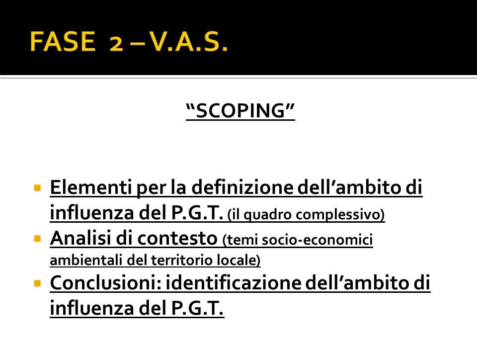 SCOPING Elementi per la definizione dellambito di influenza del P.G.T.
