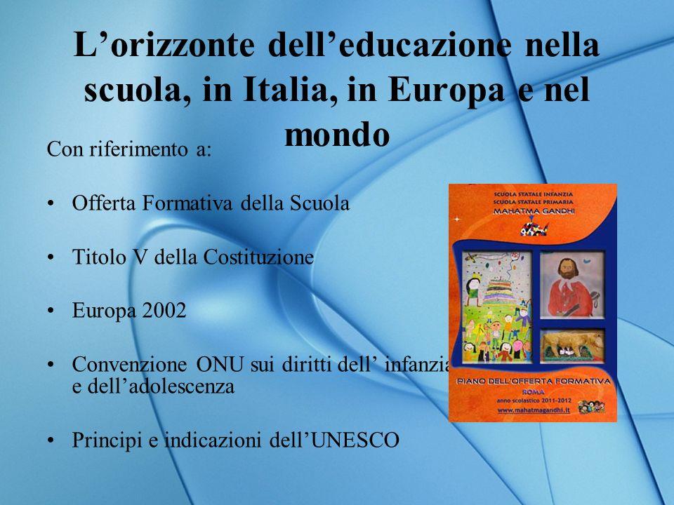 Lorizzonte delleducazione nella scuola, in Italia, in Europa e nel mondo Con riferimento a: Offerta Formativa della Scuola Titolo V della Costituzione Europa 2002 Convenzione ONU sui diritti dell infanzia e delladolescenza Principi e indicazioni dellUNESCO