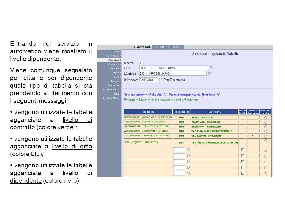 Entrando nel servizio, in automatico viene mostrato il livello dipendente. Viene comunque segnalato per ditta e per dipendente quale tipo di tabella s
