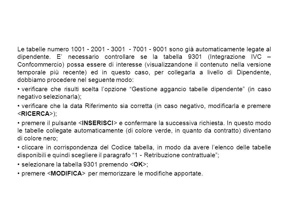 Le tabelle numero 1001 - 2001 - 3001 - 7001 - 9001 sono già automaticamente legate al dipendente. E necessario controllare se la tabella 9301 (Integra