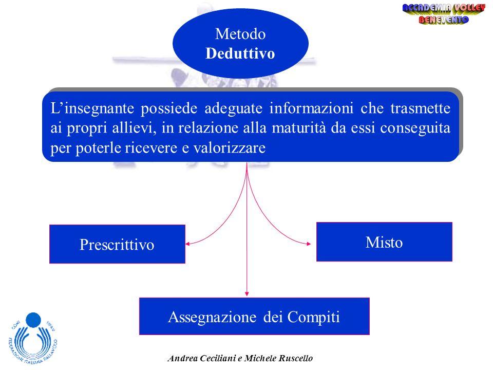 Metodi e Stili di insegnamento Andrea Ceciliani e Michele Ruscello Il Metodo Il metodo è lo strumento didattico attraverso il quale linsegnante conduc