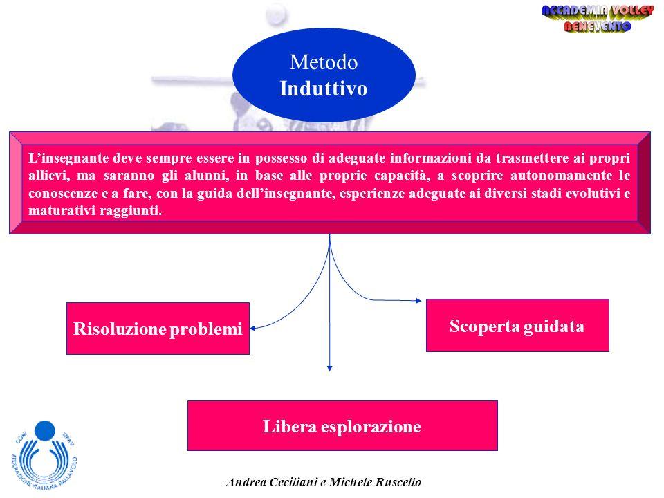Metodo Deduttivo Linsegnante possiede adeguate informazioni che trasmette ai propri allievi, in relazione alla maturità da essi conseguita per poterle